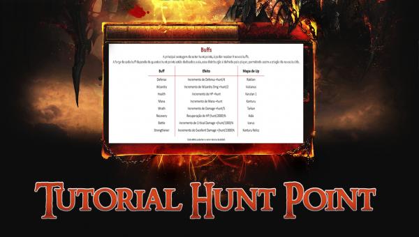 Hunt Points MEGAMU